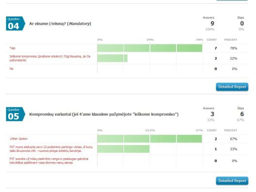 2012 01 23 tarpiniai rezultatai