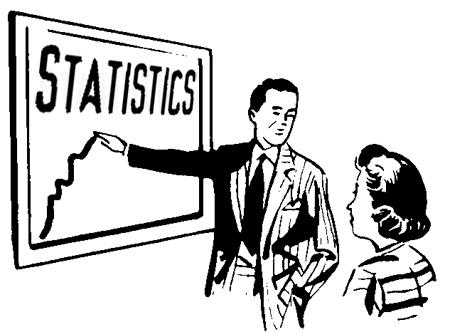 Statistika (nugvelbiau iš blogs.telegraph.co.uk)